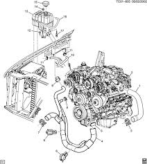 lb7 injector wiring diagram lb7 discover your wiring diagram duramax lb7 engine 6 0 powerstroke injector wire harness