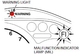 f 12x 2005 engine diagram wiring diagram info tech articles honda aquatrax fault code list jet skis international f 12x 2005 engine diagram