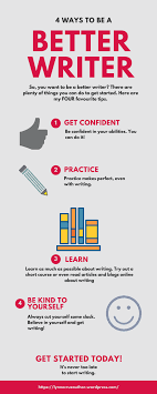 how to become a better essay writer  how to become a better essay writer