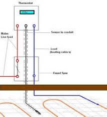 wiring in floor heating thermostat wiring image underfloor heating thermostat wiring diagram wiring diagram on wiring in floor heating thermostat