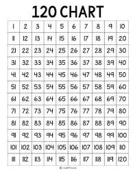 120 Chart Free 120 Chart Printable To Use For Math Games And