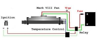 mark viii fan install here s another diagram that shows the basics to wiring up a relay and temp control for this application for the key on 12v i spliced into the wiring