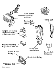 Daihatsu engine diagram daihatsu terios radio wiring diagram at ww w freeautoresponder