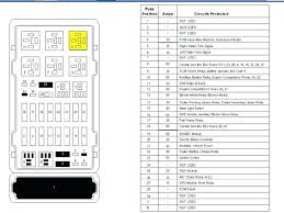 01 focus zx3 fuse box residential electrical symbols \u2022 ford focus 2001 fuse box diagram wiring diagram software freeware ford focus radio 2001 zx3 fuse box rh perkypetes club 2001 ford