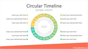Timeline Templates For Powerpoint Circular Timeline Powerpoint Template Templateswise Com