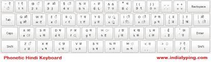 Kruti Dev Hindi Typing Keyboard Chart Bedowntowndaytona Com