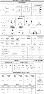 Rigorous Electronics Symbols Pdf Mechanical Blueprint