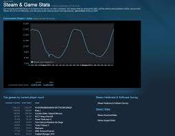 Playerunknowns Battlegrounds Reaches 1 Million Concurrent