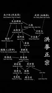 Hung Gar Kung Fu Lineage Chart Very Cool This Persons