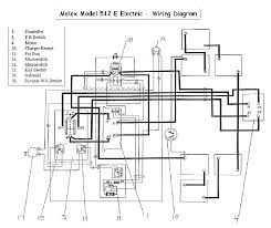 yamaha electric golf cart wiring diagram the wiring diagram yamaha golf cart wiring diagram nilza wiring diagram