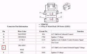 03 h2 shift lock wire diagram 03 image wiring diagram 03 h2 shift lock wire diagram all about repair and wiring on 03 h2 shift lock