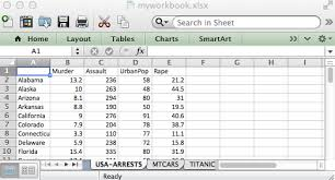 Statistics Worksheet Impressive R Xlsx Package A Quick Start Guide To Manipulate Excel Files In R