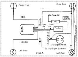 wiring diagram signal stat 900 wiring diagram turn signal arm Golf Cart Turn Signal Kit switch feature service technician marvelous right side front rear view signal stat 900 wiring diagram for inside component electricity power