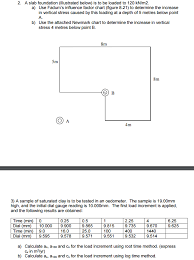 A Slab Foundation Illustrated Below Is To Be Loa
