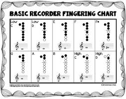 Basic Recorder Fingering Charts