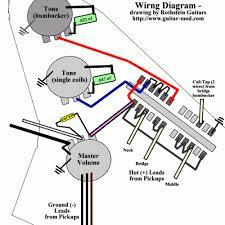 marvellous yamaha guitar wiring diagram emg bass guitar wiring emg 3 way blade switch at Emg Telecaster Wiring Diagram