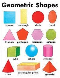 Buy Geometric Shapes Cheap Chart Cheap Charts Book Online