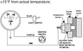 spectacular of troubleshooting teleflex water temperature gauges spectacular of troubleshooting teleflex water temperature gauges idea on temperature gauge wiring diagram