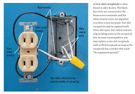 how a gfci receptacle works if there is no ground wire connect to it rh electriciantalk com house wiring without ground house wiring has no ground wire