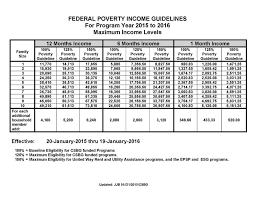 Florida Medicaid Income Limits 2017 Chart Florida Kidcare Income Guidelines Chart Kids