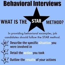 Star Interview Answers Examples Behavioral Interview Questions And Best Answers Job Search Job
