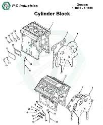 cylinder block series 53 detroit diesel engines catalog page 1 53 cylinder block pg1 3 jpg diagram