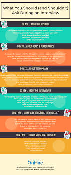 Questions To Not Ask In An Interview Infographic What To Ask In An Interview Ihire