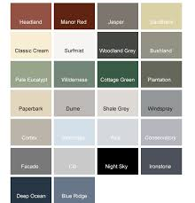 Akzo Nobel Powder Coatings Color Chart Colourbond Colour Chart Allstate Asbestos Demolition Pty Ltd