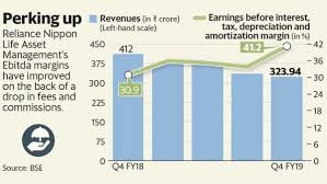 Reliance nippon life insurance company limited is licensed life insurance company registered with the insurance regulatory and development authority (registration no: Post Ownership Change Reliance Nippon Investors Must Keep An Eye On Aum Growth