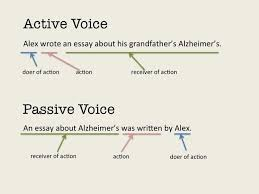 Active Voice Grammar Grammar And Writing The Passive