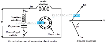 wiring diagram for start and run capacitor the wiring diagram single phase capacitor start induction motor wiring diagram wiring diagram