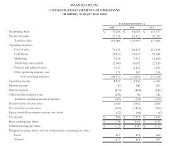 P And L Format Unique Profit And Loss Statement Format Konoplja Co