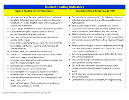 Sample Guided Reading Lesson Plan Template Guided Reading Organization Made Easy Scholastic 21