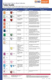 Blood Collection Tubes And Tests Chart Bd Vacutainer Venous Blood Collection Tube Guide Wall