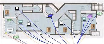 structured wiring smart home network wiring nyc structured wiring
