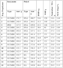 Brookfield Viscometer Spindle Conversion Chart 37 Clean Brookfield Viscometer Conversion Chart