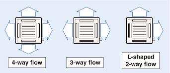 wiring diagram ac split split ac wiring diagram \u2022 wiring diagram Wiring Diagram Free Sle Detail Goodman Air Conditioner wiring diagram ac kaset on wiring images free download images vrv indoor units daikin nz ·