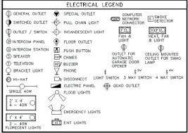 floor plan symbols. Apartment Interior Supply Jobs Architectural Floor Plan Electrical Symbols Image Of