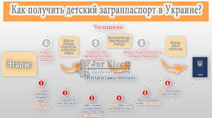 Что нужно для загранпаспорт в москве