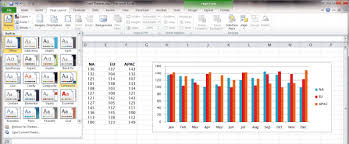 Excel Themes Quickly Change Excel Chart Styles And Themes Critical To Success