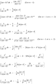 List Of Integrals Of Rational Functions