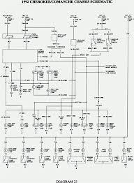 1992 jeep wrangler wiring diagram autoctono me jeep yj wiring harness diagram 1992 jeep wrangler wiring diagram 2