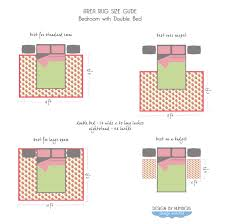 area rug size guide queen courtesy designwotcha courtesy designwotcha