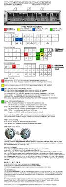 93 94 95 honda del sol oem b16 obd1 engine wiring harness best of obd1 engine harness diagram at Obd1 Wiring Diagram