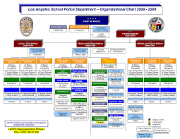 New York City Police Department Organizational Chart 77 Thorough Police Department Hierarchy Chart