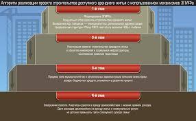 Открытые паевые инвестиционные фонды Курс валют в молдове  Открытые паевые инвестиционные фонды