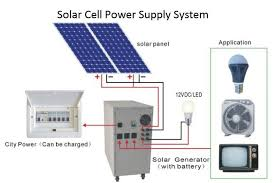 solar cell power supply system circuit diagram Solar Panel Circuit Diagram solar cell power supply solar panel controller circuit diagram