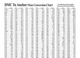 Red Heart Yarn Conversion Chart Conversion Charts For Embroidery Thread And Floss