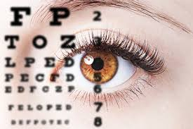 Eye Exam Plymouth Eye Health Evaluation Minnetonka Four