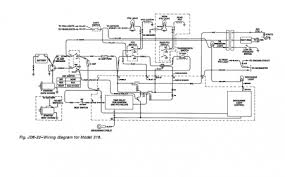 wiring diagram john deere 316 wiring diagrams and schematics 318 wiring diagram